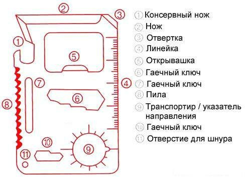 Мультитул 11 в1